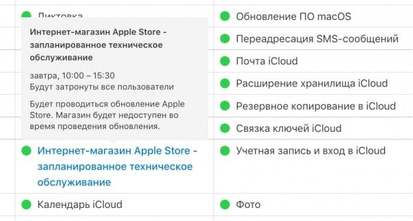 Интернет-магазин Apple Store