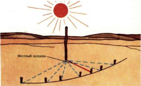 узнать время по солнцу